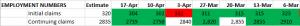 Employment data 4.17.2014