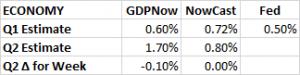 GDP Estimates 5 6 2016