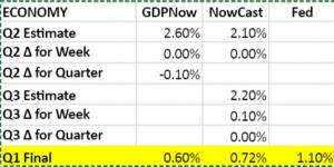 GDP 7 1 2016